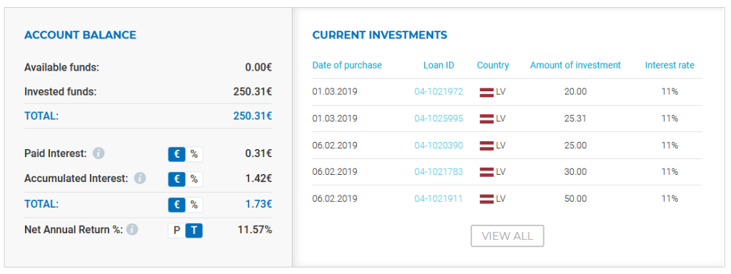 ViaInvest February 2019 Overview