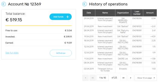Envestio Overview April 2019