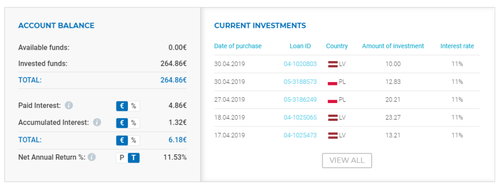ViaInvest Overview April 2019