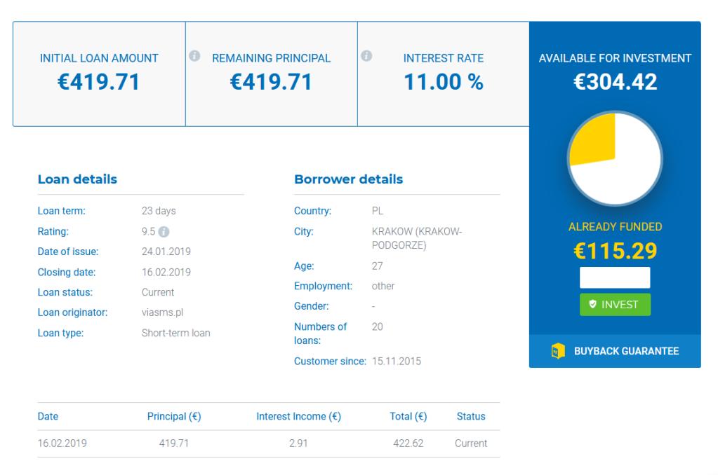 ViaInvest Loan