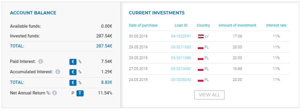 ViaInvest May 2019 Overview