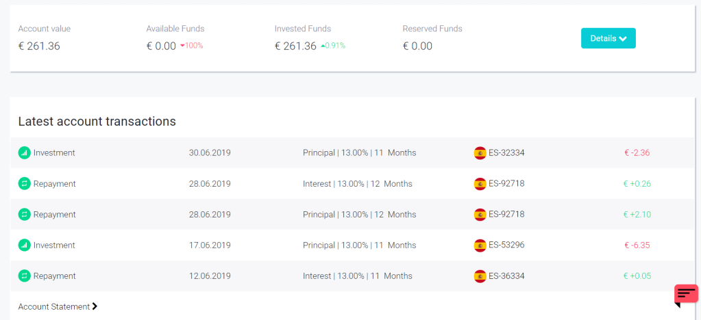 FastInvest Overview June 2019