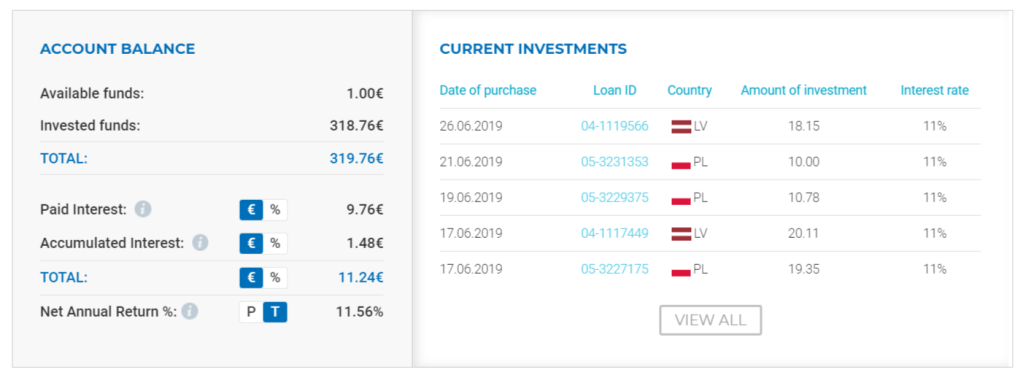 ViaInvest Overview June 2019