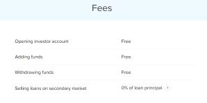 swaper fees