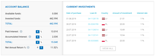 ViaInvest Overview July 2019