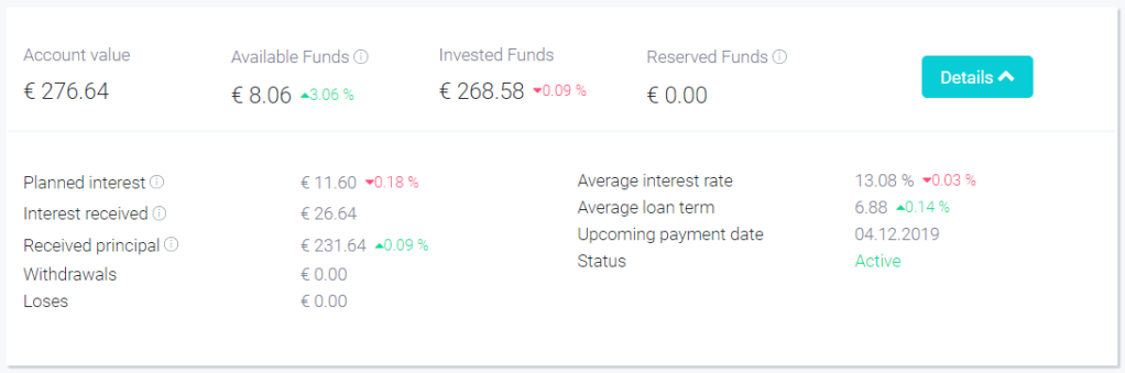 FastInvest Overview November 2019
